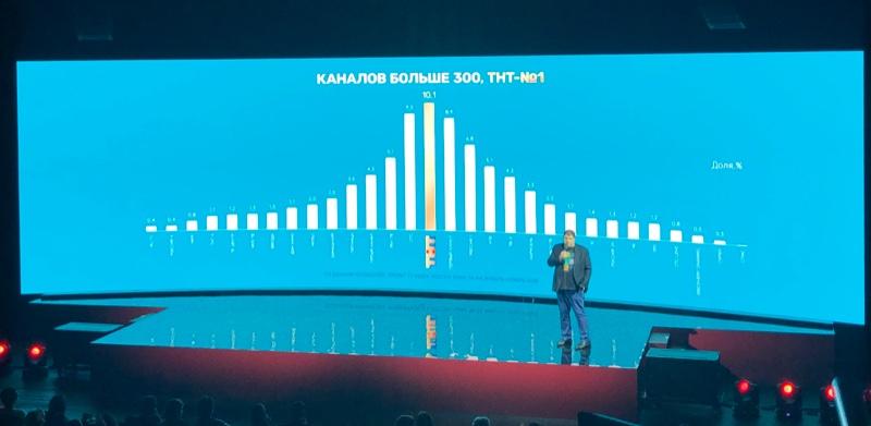 Презентация нового сезона ТНТ 2019